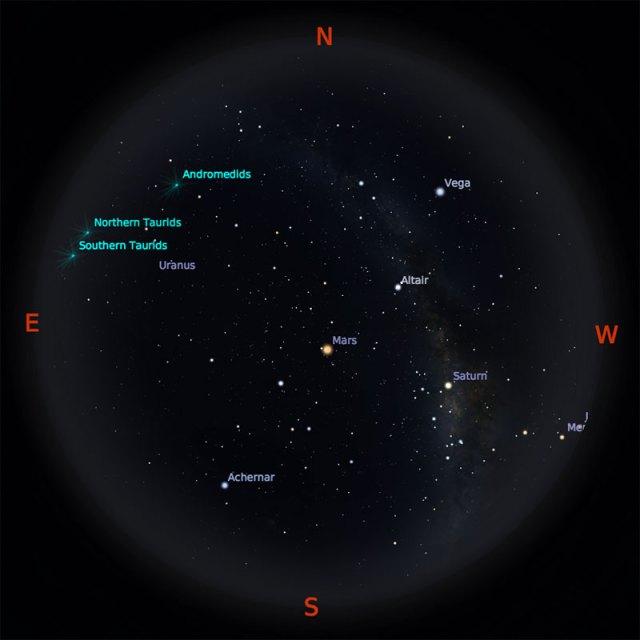 Peta Bintang 1 November 2018 pukul 19:00 WIB. Kredit Stellarium