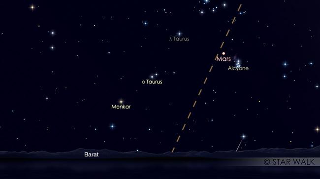 Pasangan Mars dan Pleiades 1 April 2019 pukul 19:30 WIB. Kredit: Star Walk