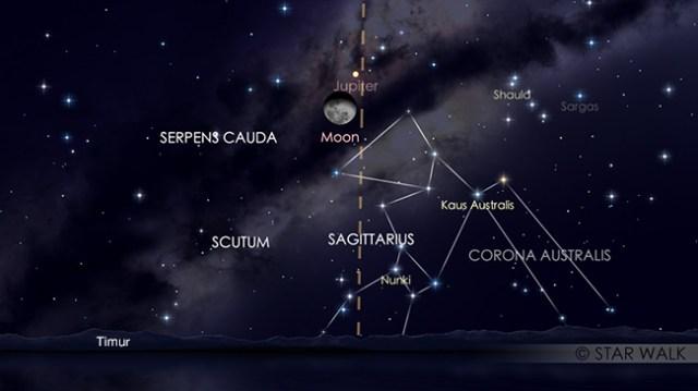 Pasangan Bulan dan Jupiter 23 April 2019 pukul 023: 00 WIB. Kredit: Star Walk