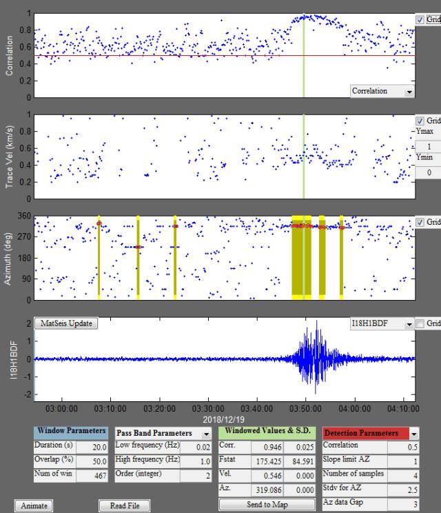 Gambar 3. Rekaman gelombang infrasonik produk Peristiwa Bering 2018 yang ditangkap oleh stasiun IS8 di pulau Greenland (Denmark), ribuan kilometer jauhnya dari ground zero. Sumber: Peter Brown, 2019.