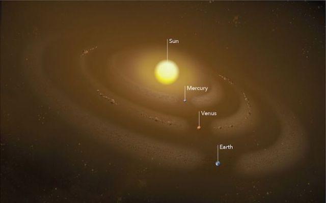 Ilustrasi cincin debu yang mengelilingi Matahari dan planet dalam. Kredit:Mary Pat Hrybyk-Keith/NASA's Goddard Space Flight Center)