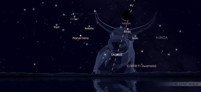 Konjungsi Bulan dan Mars pada tanggal 8 Mei pukul 18:30 WIB. Kredit: Star Walk