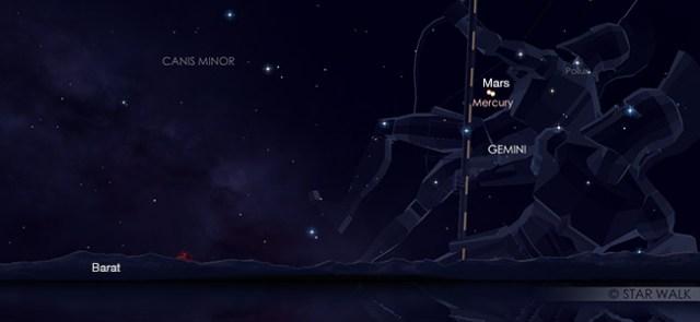 Pair of Mercury dan Mars pada 18 Juni pukul 6:30 malam WIB. Kredit: Star Walk