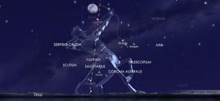 Konjungsi Bulan dan Jupiter pada tanggal 13 Juli pukul 18:30 WIB. Kredit: Star Walk