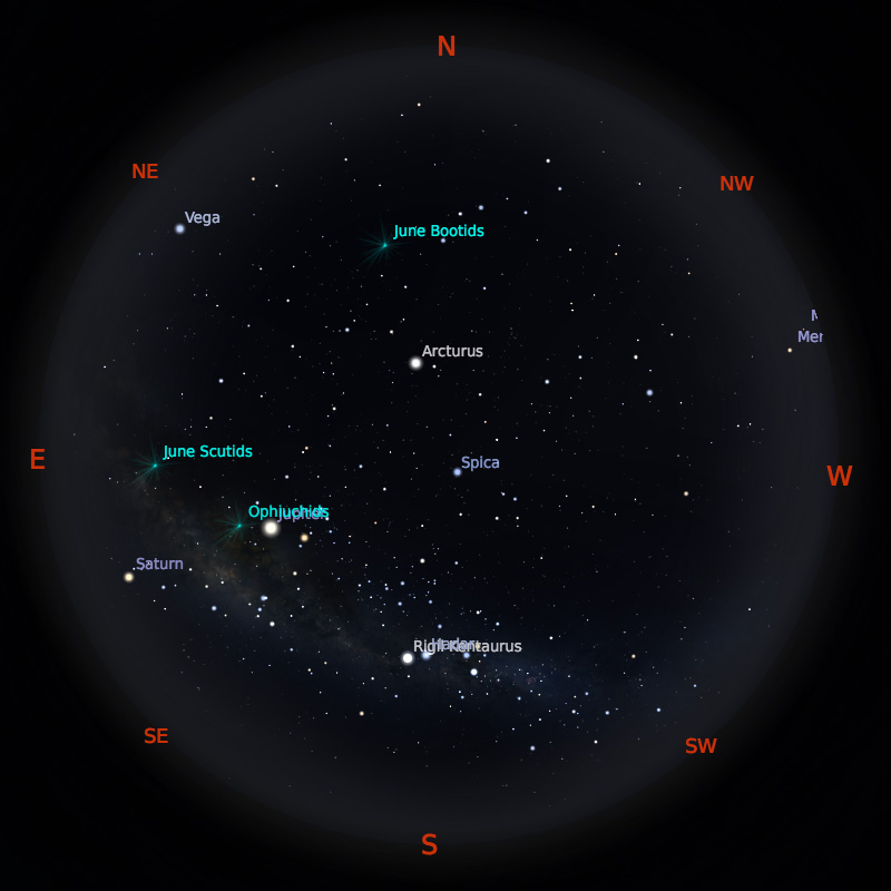 Peta Bintang 1 Juli 2019 pukul 19:00 WIB. Kredit: Stellarium