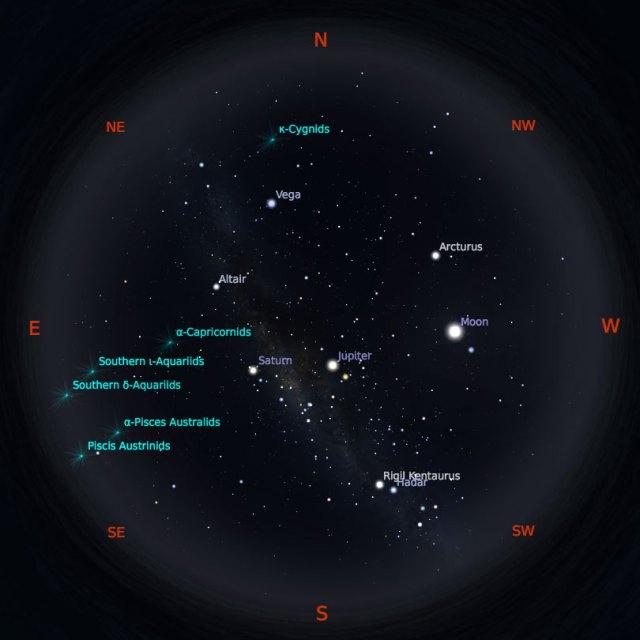 Peta Bintang 6 Agustus 2019 pukul 20:00 WIB. Kredit: Stellarium