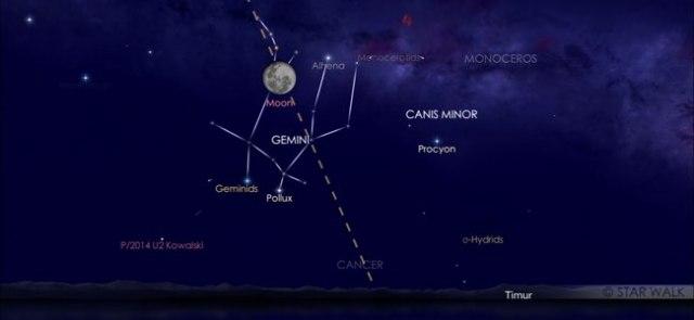 Puncak hujan meteor Geminid 13-14 Desember 2019 pukul 21.30 WIB. Kredit: Star Walk