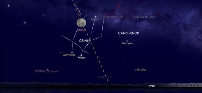 Puncak hujan meteor Geminid 13-14 Desember 2019 pukul 21:30 WIB. Kredit: Star Walk
