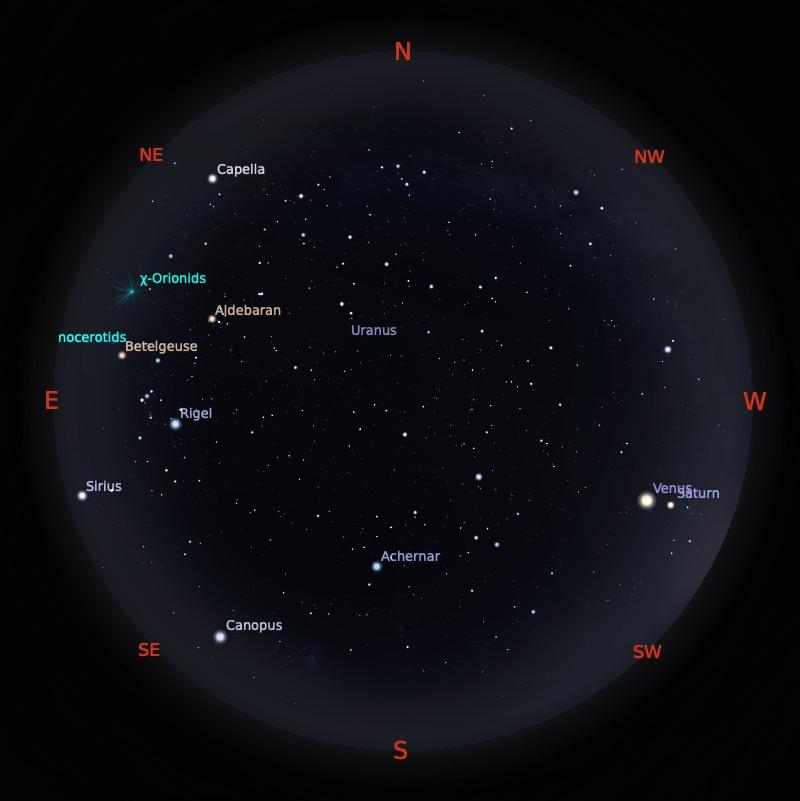 Peta Bintang 15 Desember 2019 pukul 19:00 WIB. Kredit: Stellarium