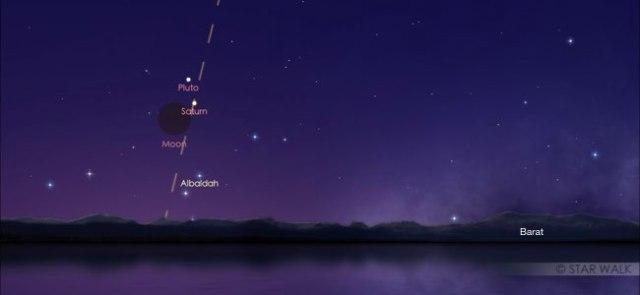 Pasangan Bulan dan Saturnus 27 Desember 2019 pukul 18.30 WIB. Kredit: Star Walk