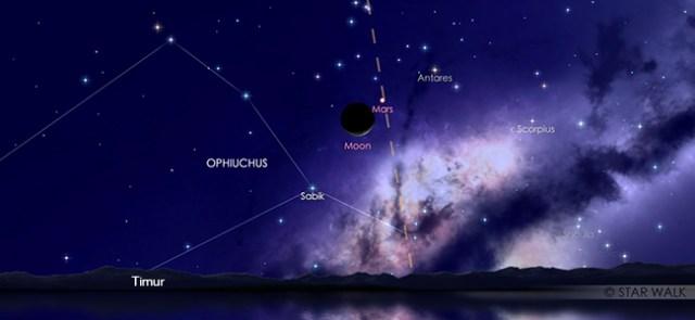 Bulan, Mars, dan Antares yang tampak segaris tanggal 21 Januari pukul 03:30 WIB. Kredit: Star Walk