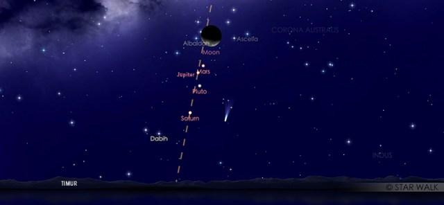 Bulan, Mars, dan Jupiter yang tampak dekat di langit malam pada tanggal 18 Maret 2020 pukul 03:00 WIB dini hari. Kredit: Star Walk.