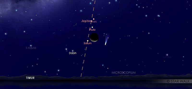 Bulan dan Sturnus yang tampak dekat di langit malam pada tanggal 19 Maret 2020 pukul 03:00 WIB dini hari. Kredit: Star Walk.