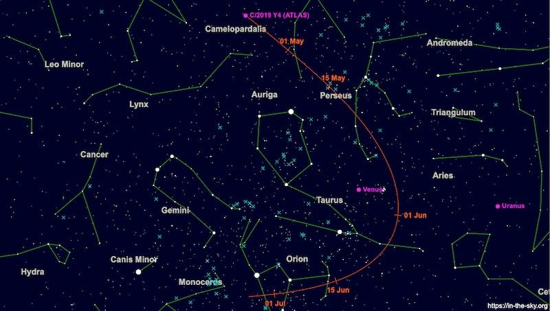Jejak komet C/2019 Y4 (Atlas) mulai April sampai Juli. Kredit: in-the-sky.org