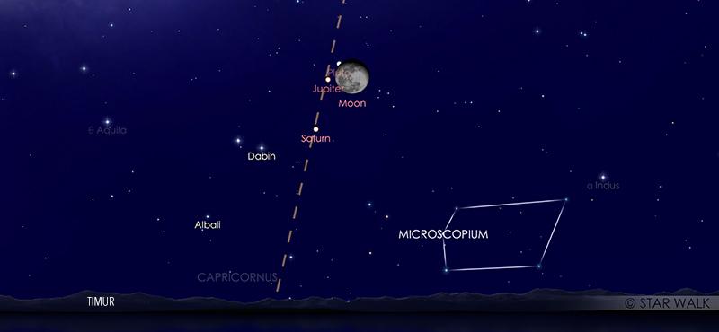 Segitiga Bulan, jupiter, dan Saturnus pada tanggal 8 Juni 2020 pukul 22:00 WIB. Kredit: Star Walk