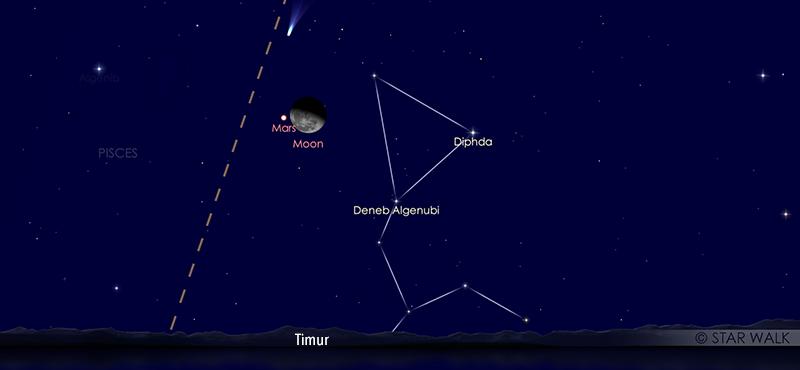 Pasangan Bulan dan Mars pada tanggal 12 Juli 2020 pukul 00:30 WIB. Kredit: StarWalk
