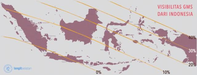Kenampakan Gerhana Matahari Sebagian 21 Juni 2020 dari Indonesia. Kredit: langitselatan