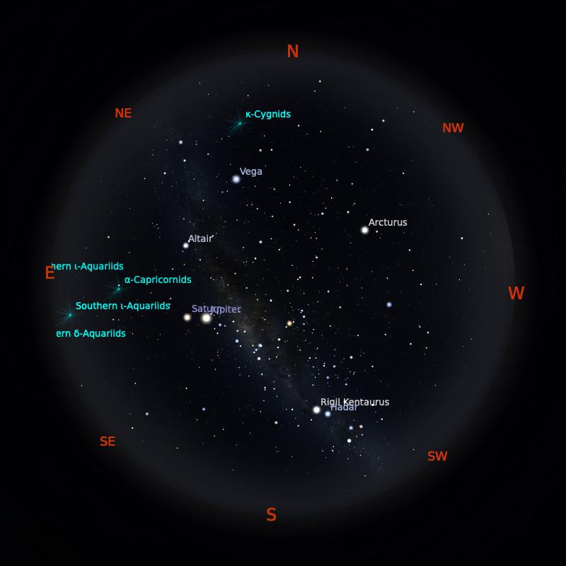 Peta Bintang 15 Agustus 2020 pukul 19:00 WIB. Kredit: Stellarium
