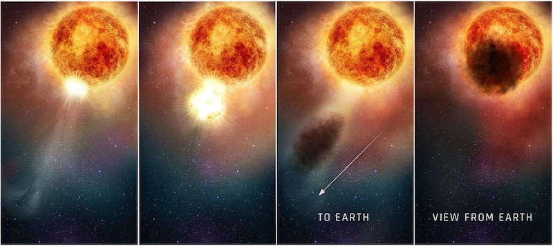 Ilustrasi lontaran gas panas di Betelgeuse. Berurutan dari kiri ke kanan: 1&2: Gelombang gas panas yang dilontarkan dari bintang, 3: gas mendingin dan menjauh dari bintang. 4: Betelgeuse yang dilihat dari Bumi. Kredit: NASA, ESA, & E. Wheatley (STScI)