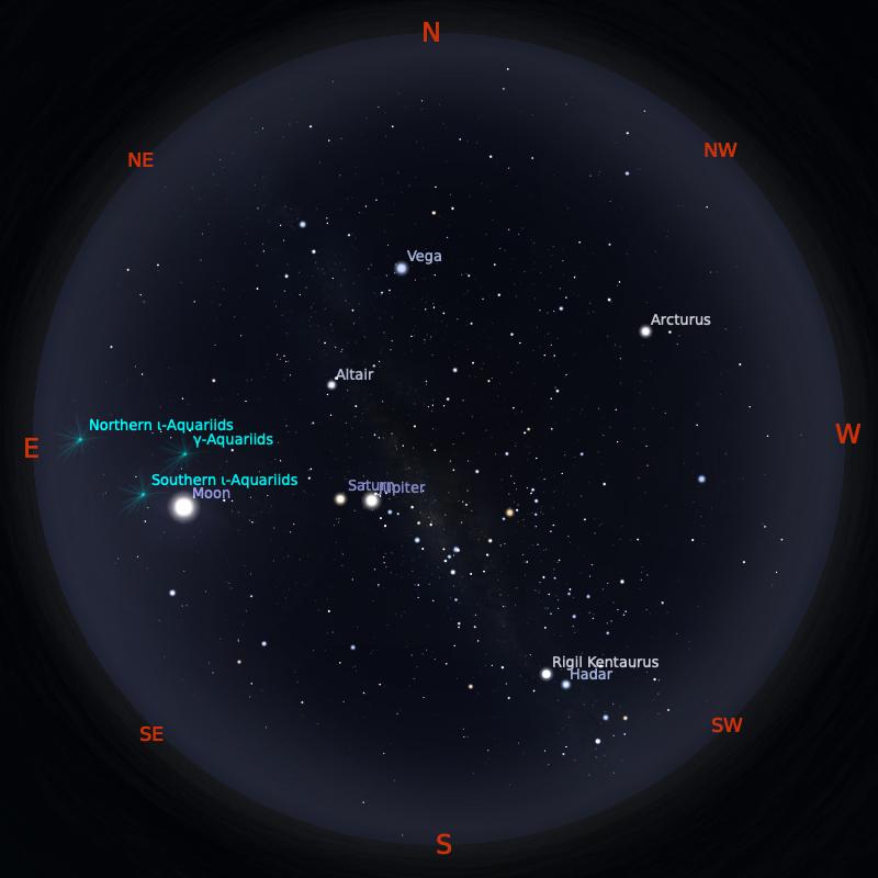 Peta Bintang 1 September 2020 pukul 19:00 WIB. Kredit: Stellarium