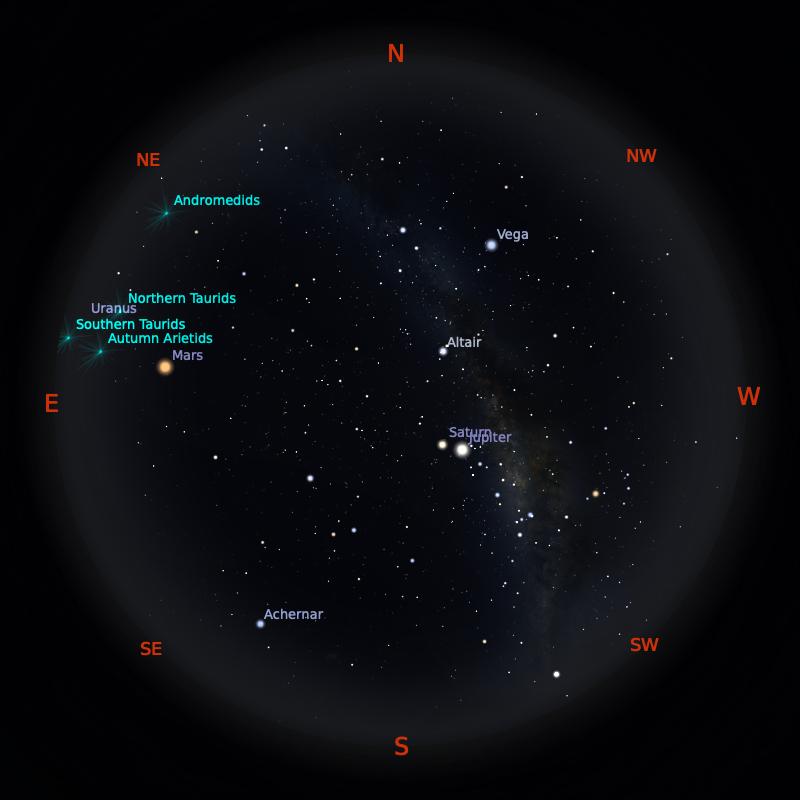 Peta Bintang 15 Oktober 2020 pukul 19:00 WIB. Kredit: Stellarium