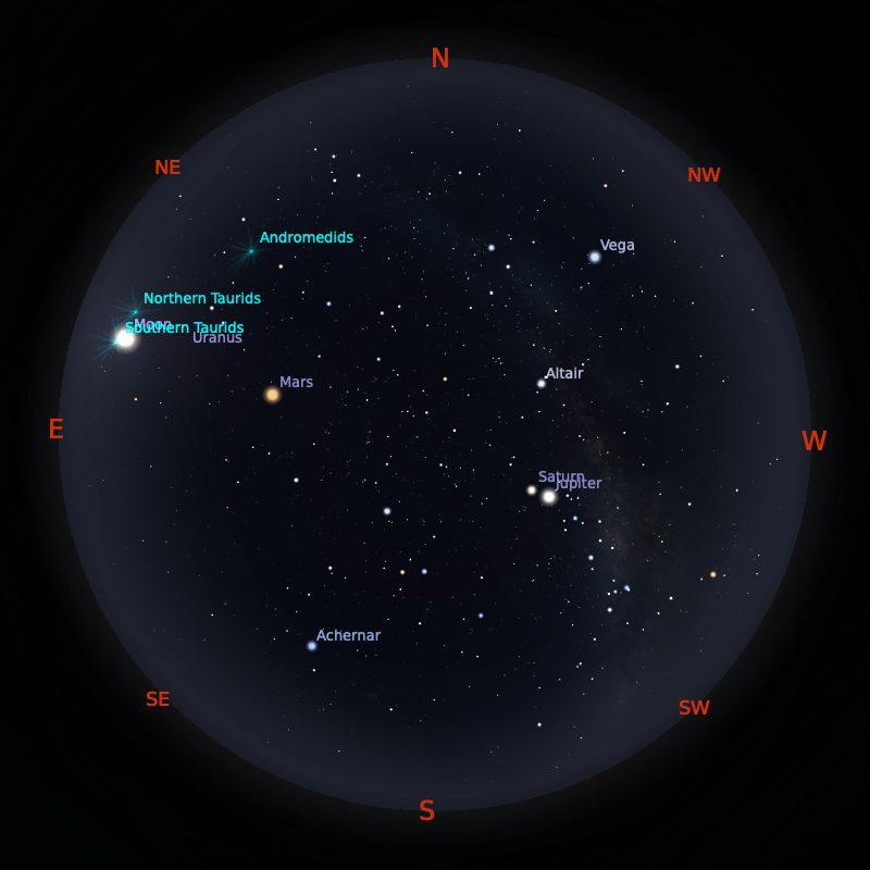 Peta Bintang 1 November 2020 pukul 19:00 WIB. Kredit: Stellarium