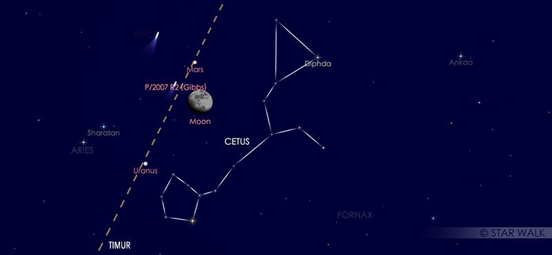 Kenampakan Bulan dan Mars pada tanggal 26 November 2020 pukul 19:00 WIB. Kredit: Star Walk