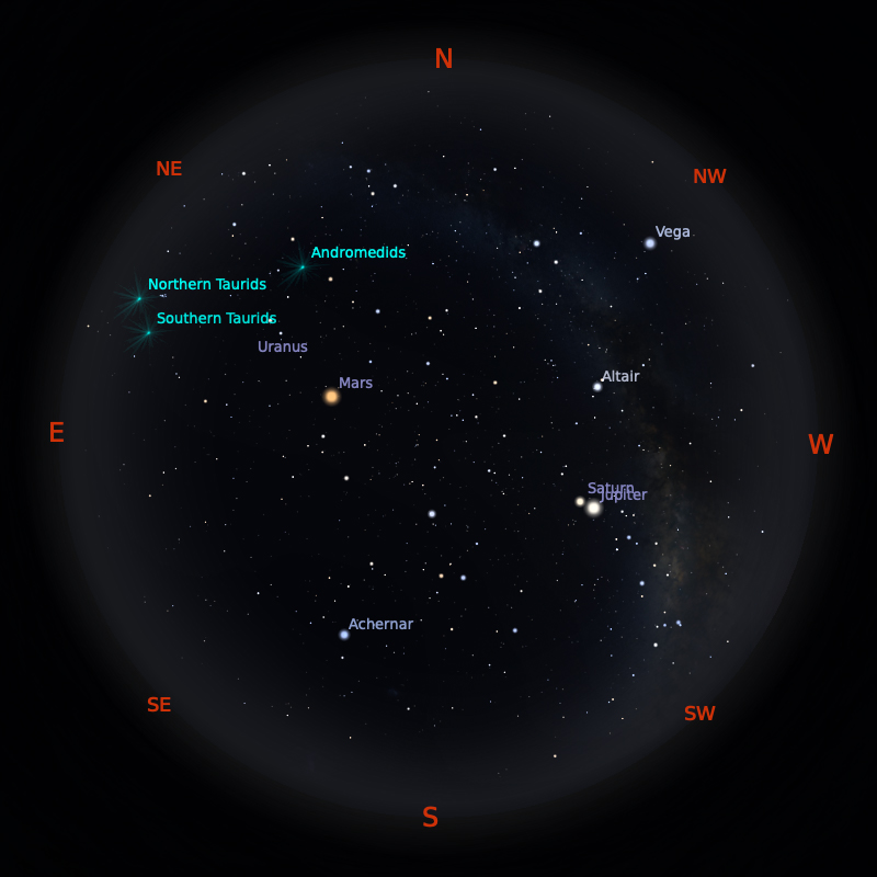 Peta Bintang 15 November 2020 pukul 19:00 WIB. Kredit: Stellarium