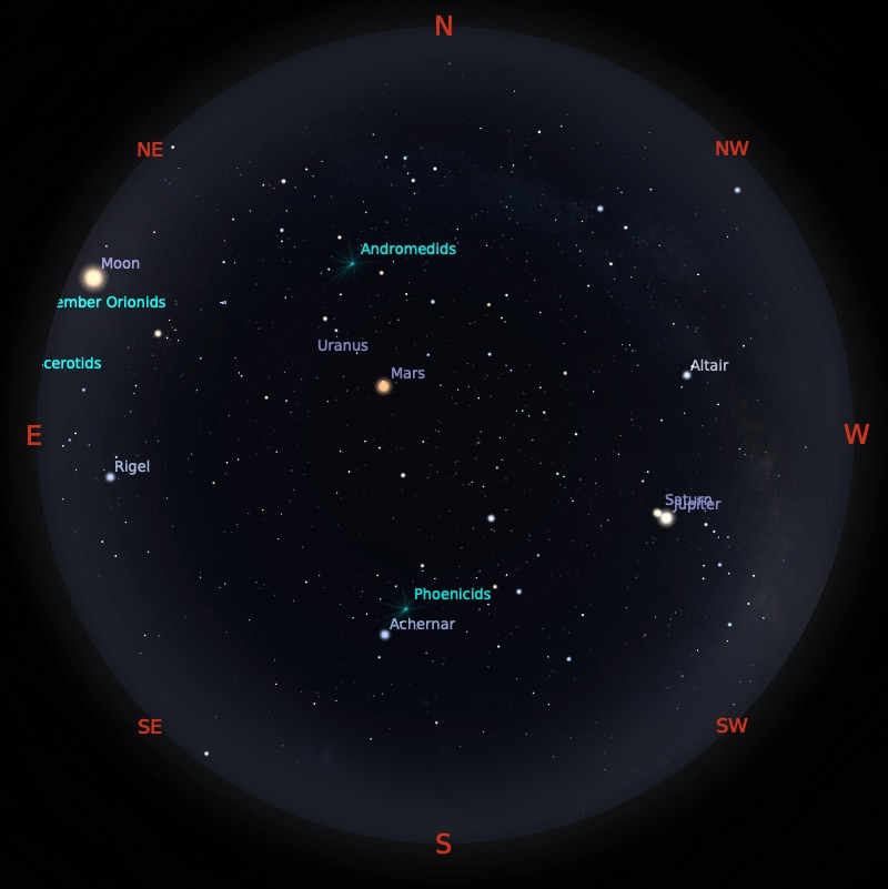 Peta Bintang 1 Desember 2020 pukul 19:00 WIB. Kredit: Stellarium