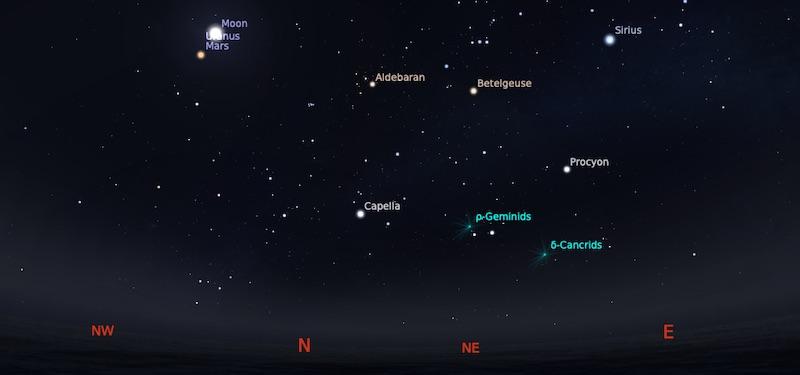 Pasangan Bulan dan Mars pada tanggal 21 Januari 2021 pukul 20:00 WIB. Kredit: Stellarium
