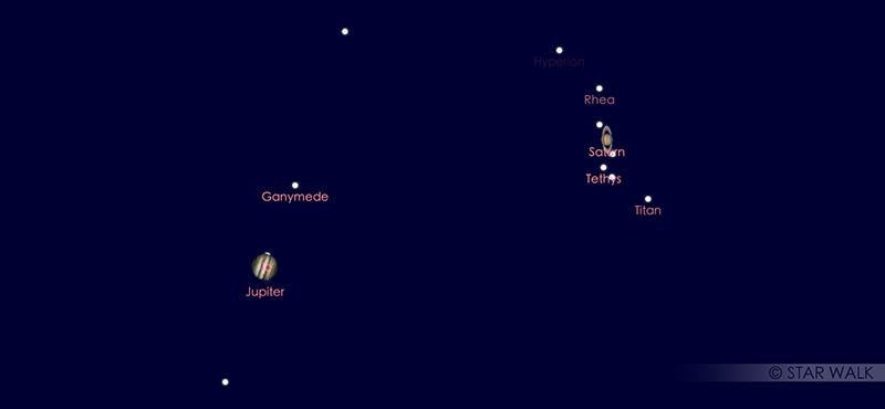 Jupiter dan Saturnus 21 Desember 2020 jika dilihat dengan teleskop maka kita bisa melihat 4 satelit Galilean. Kredit: Star Walk