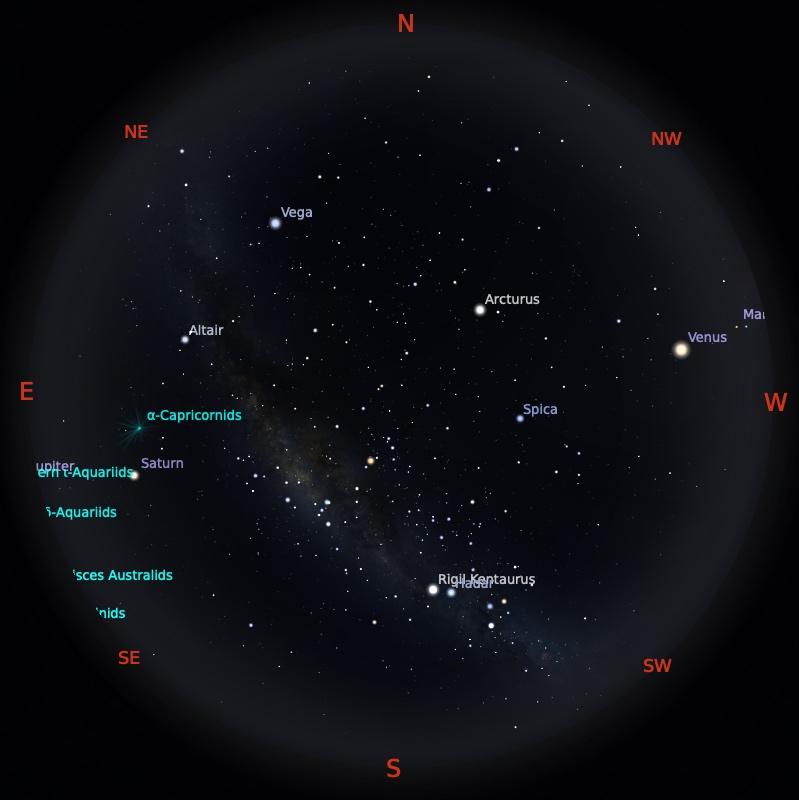 Peta Bintang 1 Agustus 2021 pukul 19:00 WIB. Kredit: Stellarium