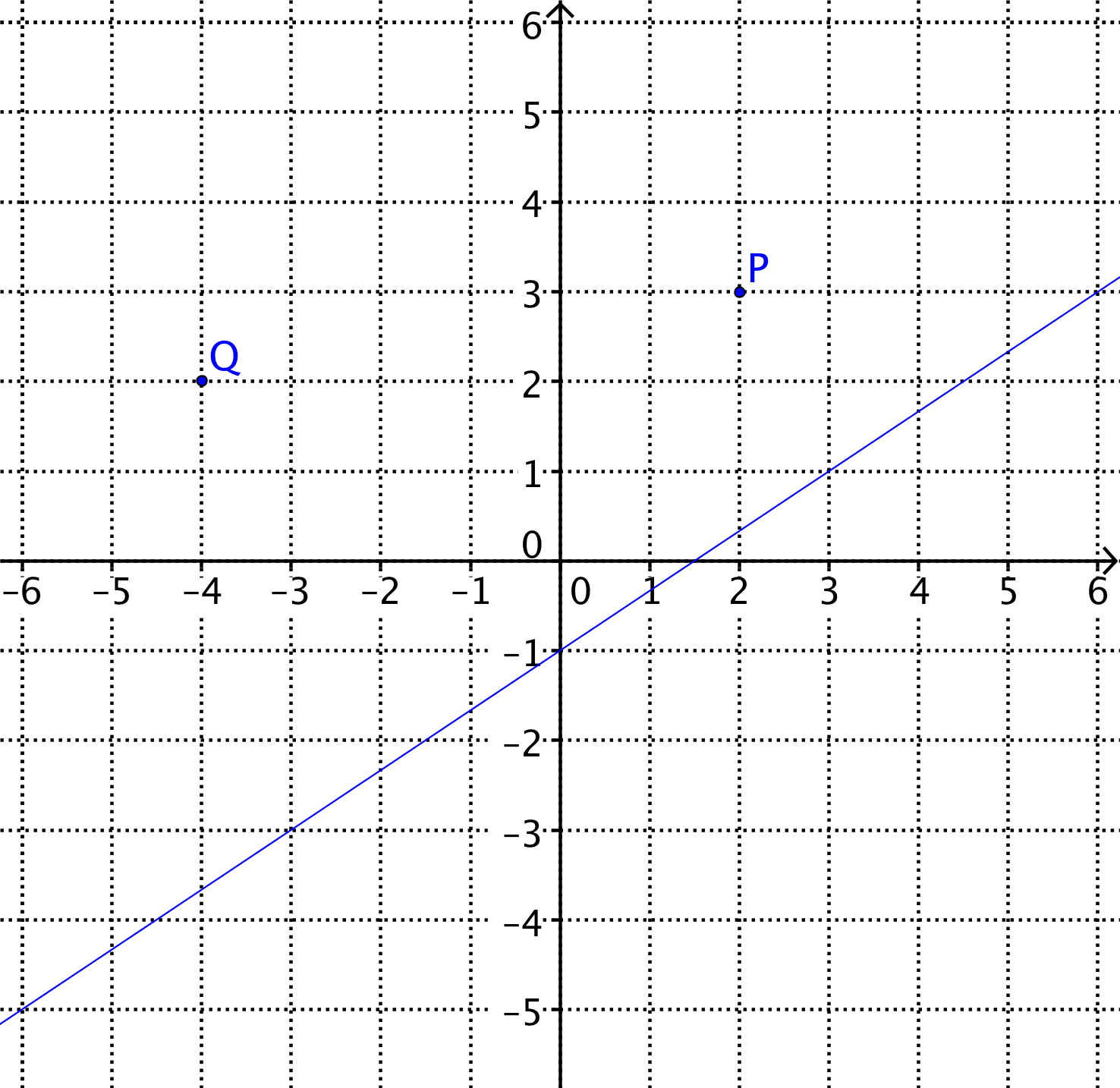 Section 5 3 Parallel And Perpendicular Lines
