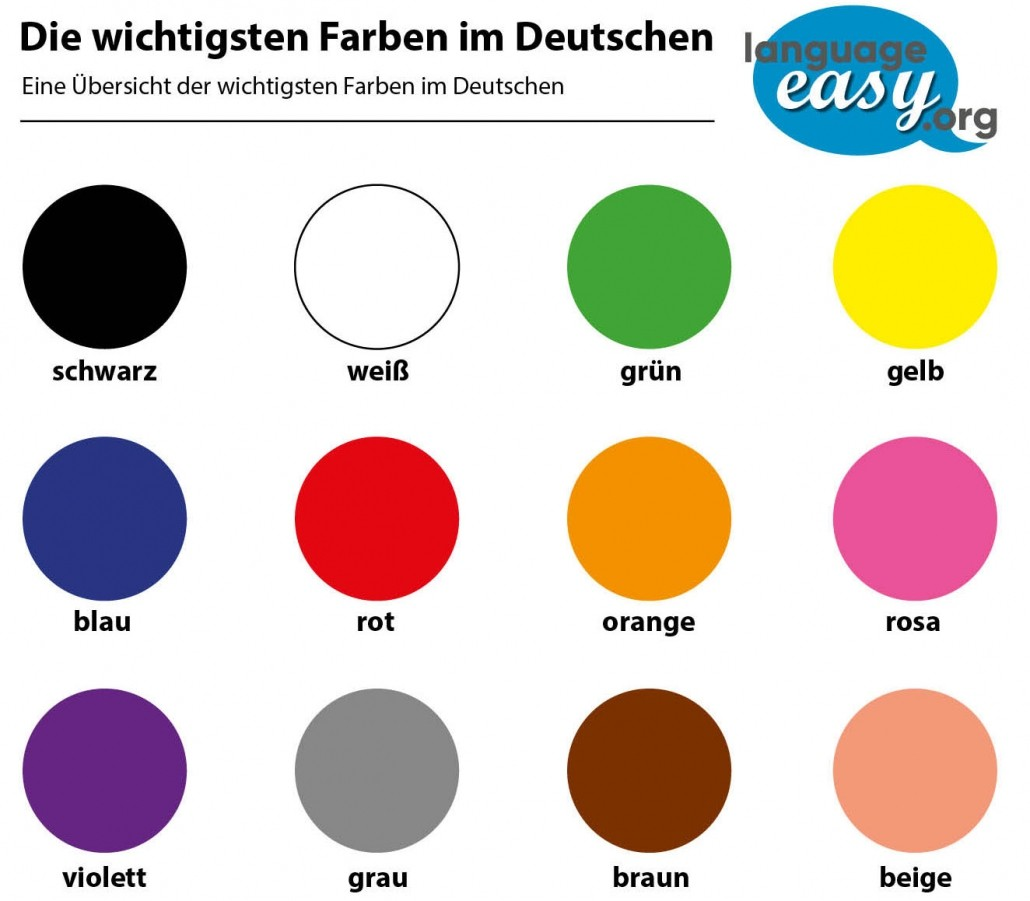 The Colors In German Examples Amp Explanations On Language