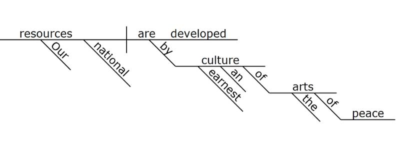 diagramming sentences diagram radio wiring 2006 dodge ram 1500 language log sentence a