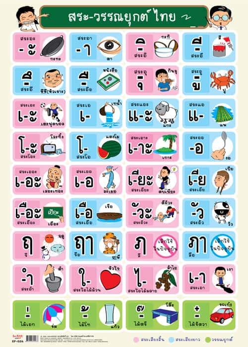 alphabet thai voyelle1