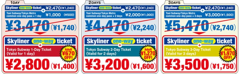 Discounted fares Narita Airport to Tokyo. I got the middle one with 2 day Tokyo subway pass