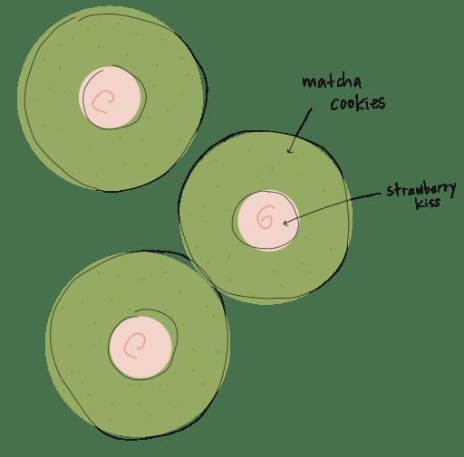 matcha strawberry thumbprint cookie sketch