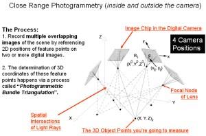 Laser Scanning vs Photogrammetry  Lanmar Services