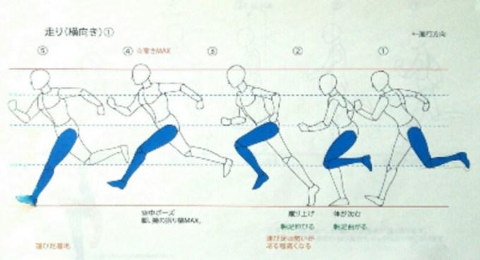 マンガを描こう人物の走り基本は横向きでとらえよう