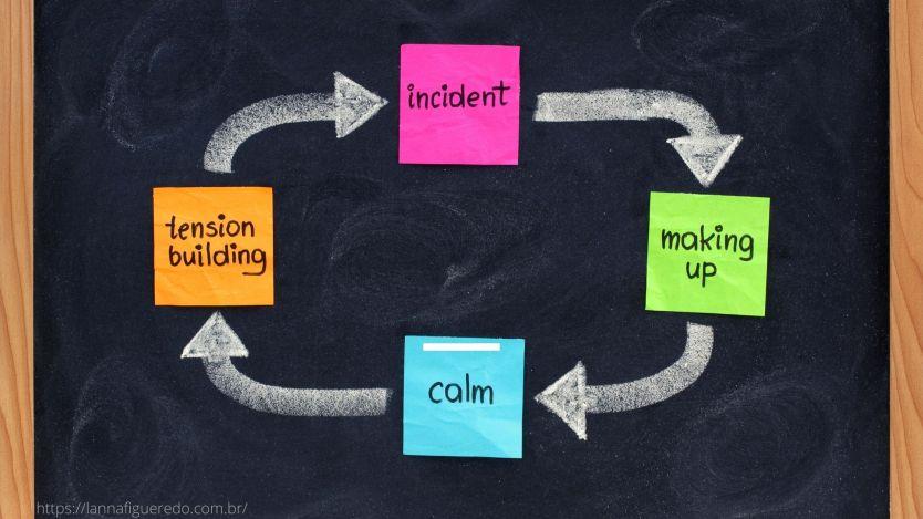 ciclo do relacionamento abusivo