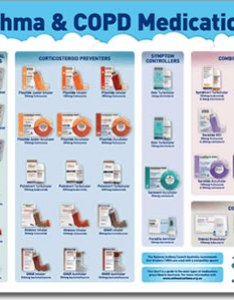 Steroid inhaler for asthma best also read more rh bodyasthmate  website us east azonaw