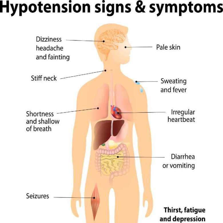 sintomas-presion-baja-hipotension