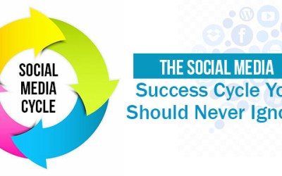 The Social Media Success Cycle You Should Never Ignore