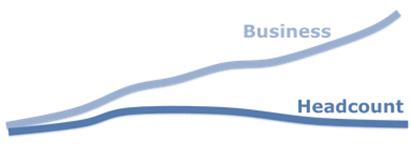 Business Headcount Image