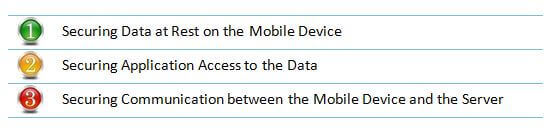 Mobile application security can be broken down into three main categories