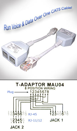 Telephone To Ethernet Adapter : telephone, ethernet, adapter, Network, Splitter|, Ethernet, Splitter