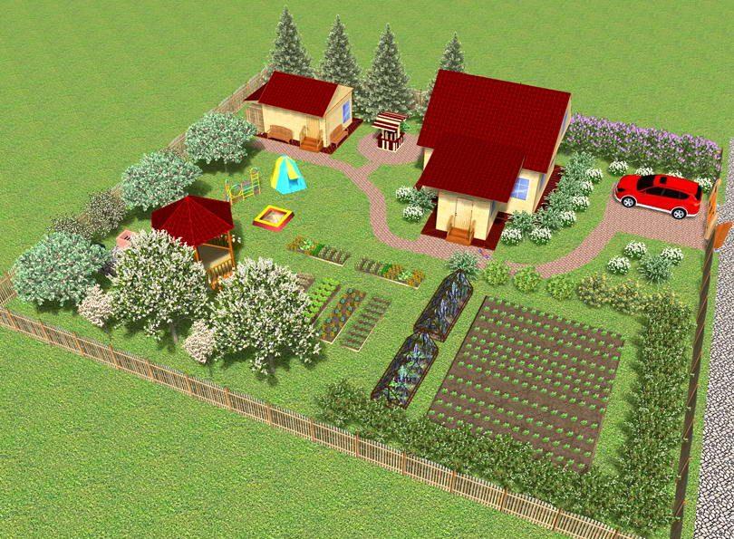ландшафтный дизайн садового участка 6 соток своими руками фото 2