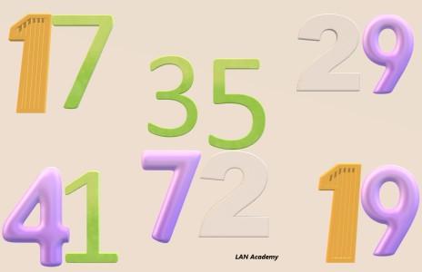 Numere prime și numere compuse
