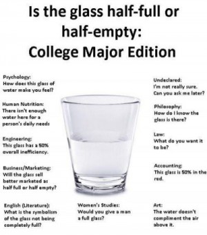 How to relate to your undergrad